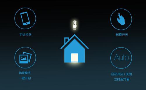智能家居系统设计